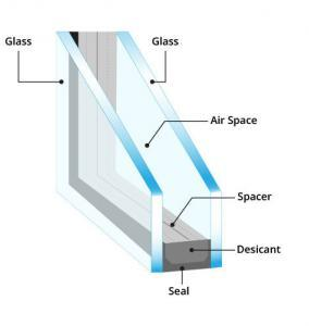 sealed window units