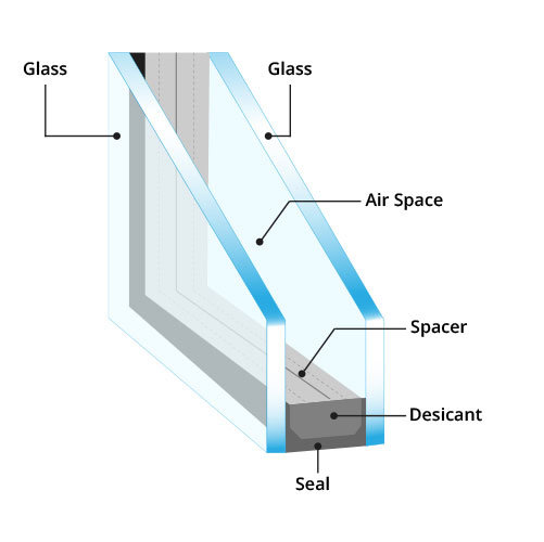 Glazed Insulated Units : Insulated glass panels sealed window units onedayglass