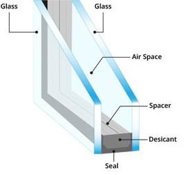 Insulated Glass Panels Double Pane Window Units